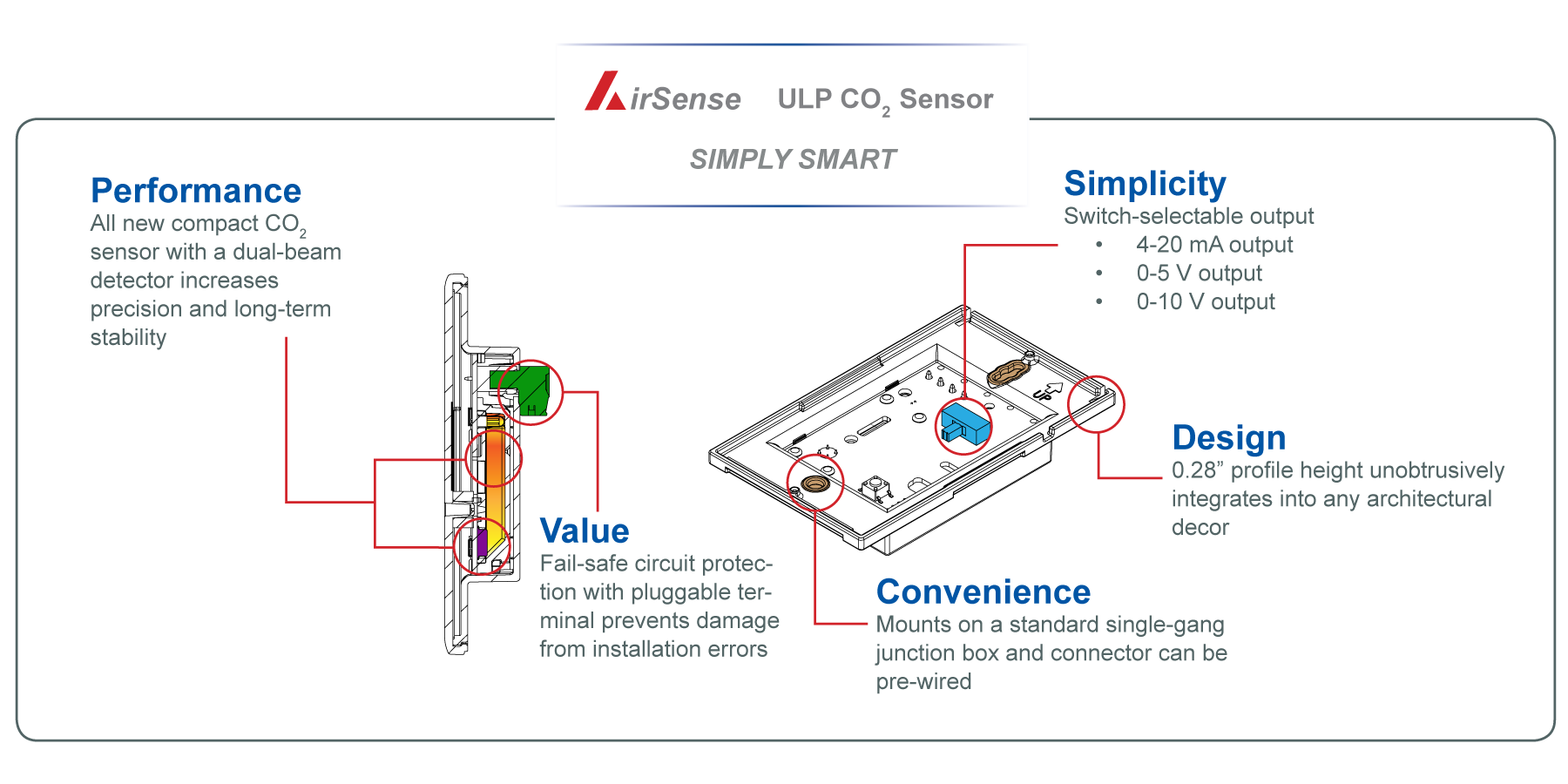 the airsense ulp is our high value and user-friendly co2 sensor designed  for hvac applications  made in america all airsense products always have  been,